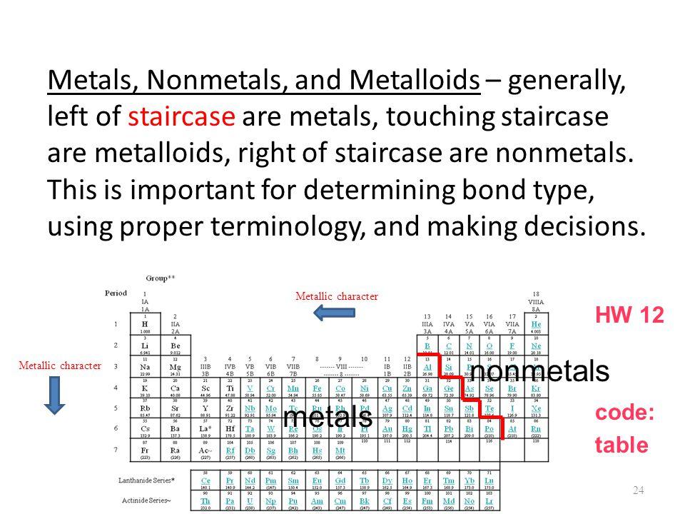 24 HW 12 metals nonmetals Metallic character Metals, Nonmetals, and Metalloids – generally, left of staircase are metals, touching staircase are metalloids, right of staircase are nonmetals.