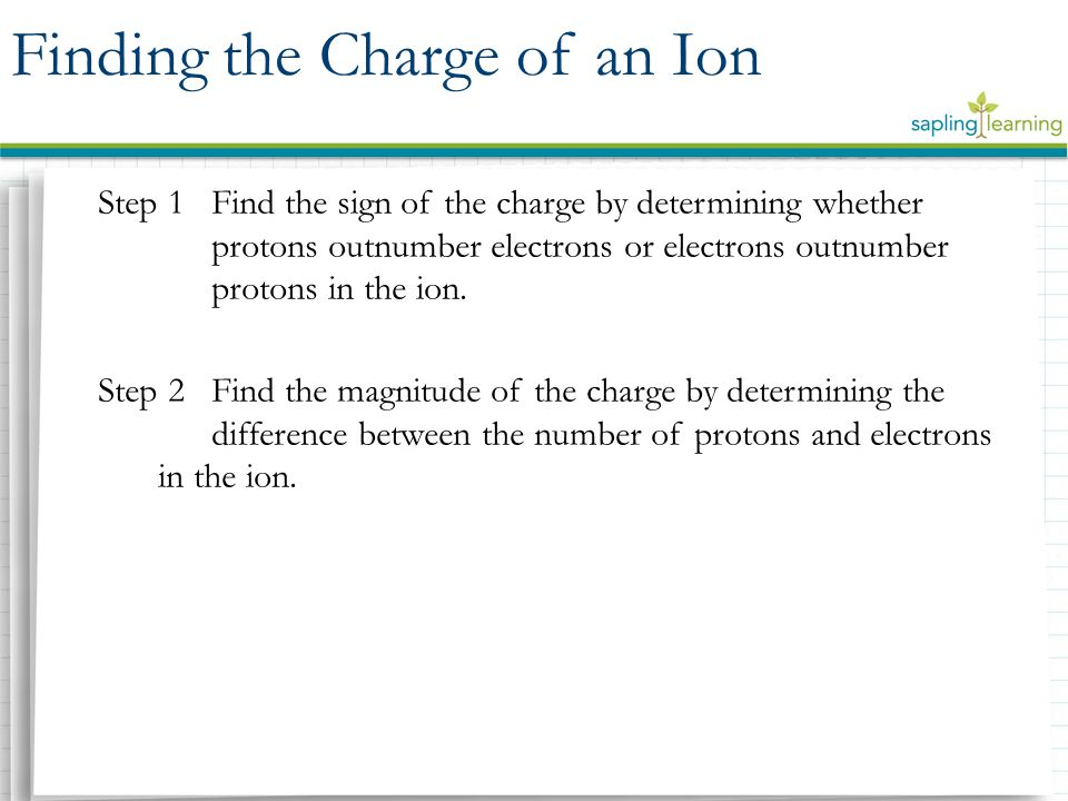 Finding the Charge of an Ion Step 1Find the sign of the charge by determining whether protons outnumber electrons or electrons outnumber protons in the ion.