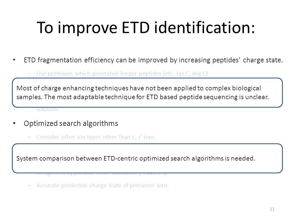 To improve ETD identification: ETD fragmentation efficiency can be improved by increasing peptides' charge state.
