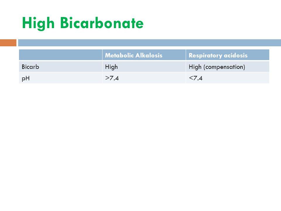 High Bicarbonate Metabolic AlkalosisRespiratory acidosis BicarbHighHigh (compensation) pH>7.4<7.4