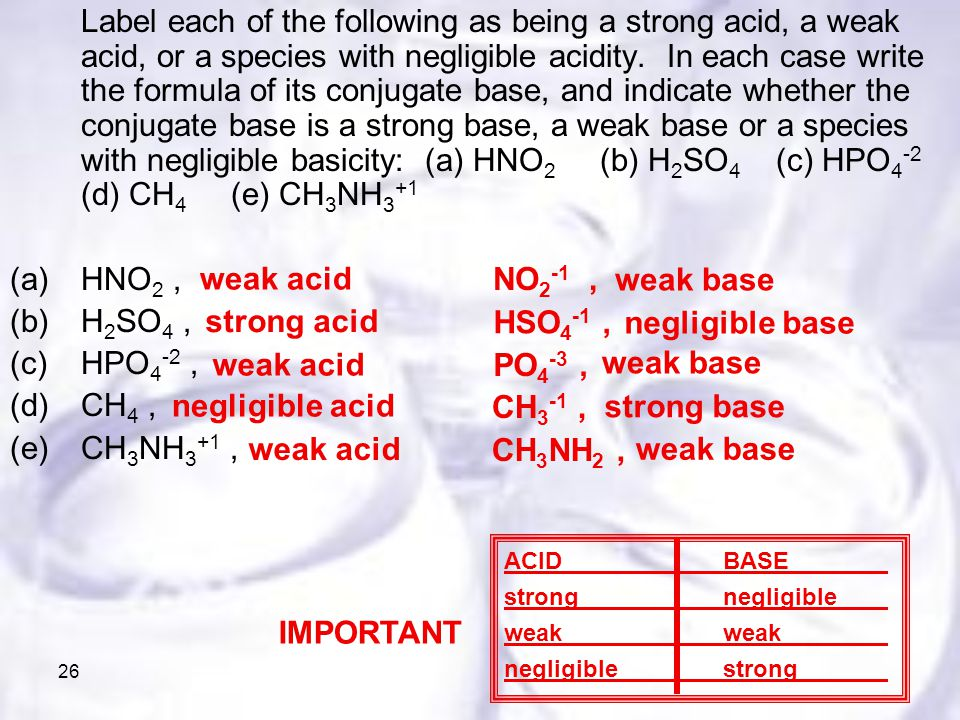 26 Label each of the following as being a strong acid, a weak acid, or a species with negligible acidity.