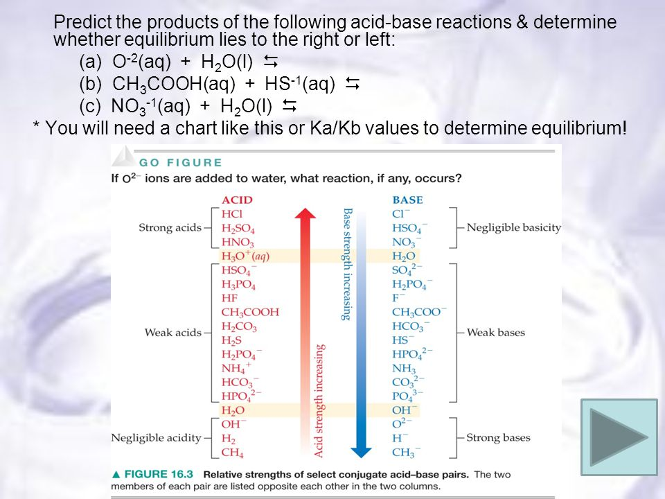 Predict the products of the following acid-base reactions & determine whether equilibrium lies to the right or left: (a) O -2 (aq) + H 2 O(l)  (b) CH 3 COOH(aq) + HS -1 (aq)  (c) NO 3 -1 (aq) + H 2 O(l)  * You will need a chart like this or Ka/Kb values to determine equilibrium!