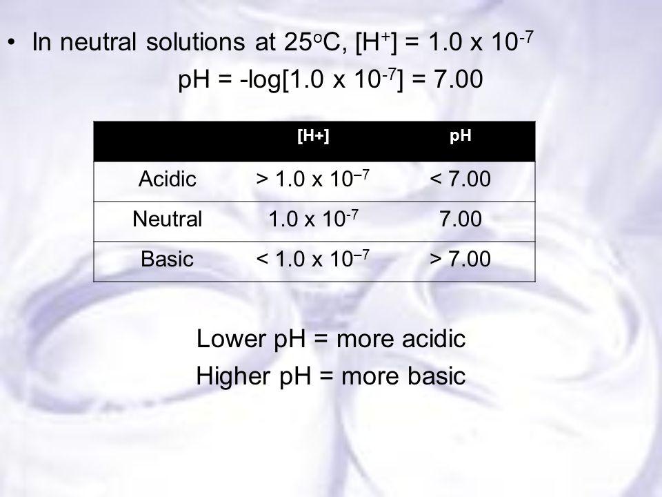 In neutral solutions at 25 o C, [H + ] = 1.0 x 10 -7 pH = -log[1.0 x 10 -7 ] = 7.00 Lower pH = more acidic Higher pH = more basic [H+]pH Acidic> 1.0 x 10 –7 < 7.00 Neutral1.0 x 10 -7 7.00 Basic< 1.0 x 10 –7 > 7.00