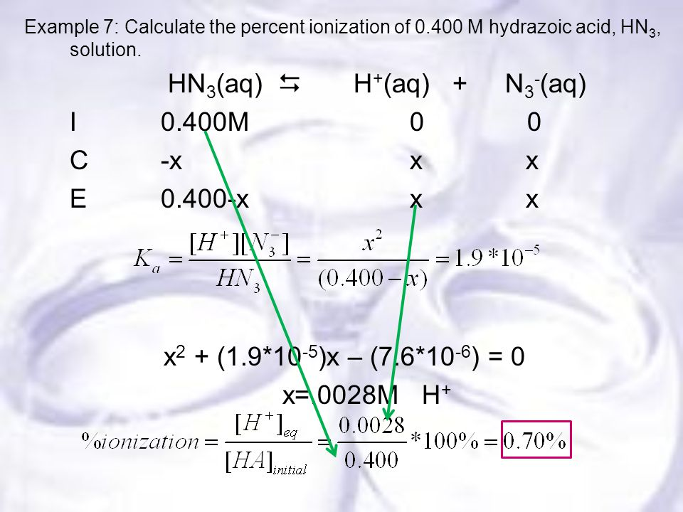 Example 7: Calculate the percent ionization of 0.400 M hydrazoic acid, HN 3, solution.