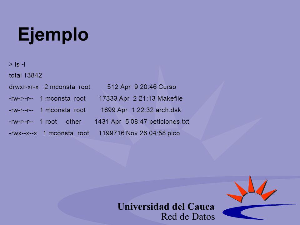 Universidad del Cauca Red de Datos Ejemplo > ls -l total 13842 drwxr-xr-x 2 mconsta root 512 Apr 9 20:46 Curso -rw-r--r-- 1 mconsta root 17333 Apr 2 21:13 Makefile -rw-r--r-- 1 mconsta root 1699 Apr 1 22:32 arch.dsk -rw-r--r-- 1 root other 1431 Apr 5 08:47 peticiones.txt -rwx--x--x 1 mconsta root 1199716 Nov 26 04:58 pico