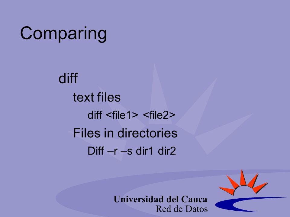 Universidad del Cauca Red de Datos Comparing diff text files diff Files in directories Diff –r –s dir1 dir2
