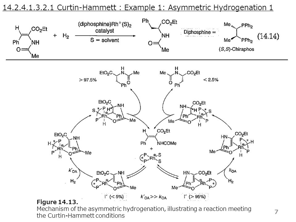 14.2.4.1.3.2.1 Curtin-Hammett : Example 1: Asymmetric Hydrogenation 1 Figure 14.13.