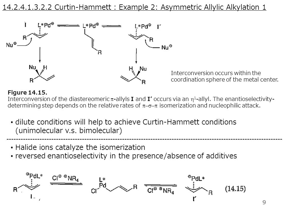 14.2.4.1.3.2.2 Curtin-Hammett : Example 2: Asymmetric Allylic Alkylation 1 dilute conditions will help to achieve Curtin-Hammett conditions (unimolecular v.s.
