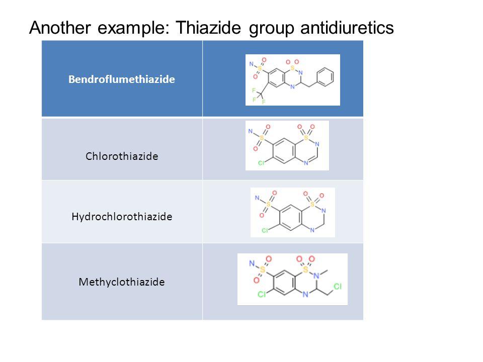 Another example: Thiazide group antidiuretics Bendroflumethiazide Chlorothiazide Hydrochlorothiazide Methyclothiazide