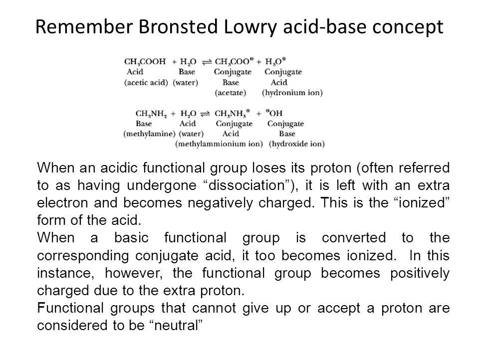 """Remember Bronsted Lowry acid-base concept When an acidic functional group loses its proton (often referred to as having undergone """"dissociation""""), it"""