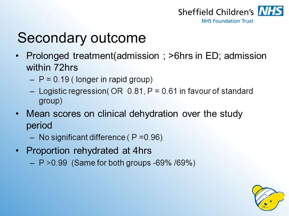 Secondary outcome Prolonged treatment(admission ; >6hrs in ED; admission within 72hrs –P = 0.19 ( longer in rapid group) –Logistic regression( OR 0.81, P = 0.61 in favour of standard group) Mean scores on clinical dehydration over the study period –No significant difference ( P =0.96) Proportion rehydrated at 4hrs –P >0.99 (Same for both groups -69% /69%)