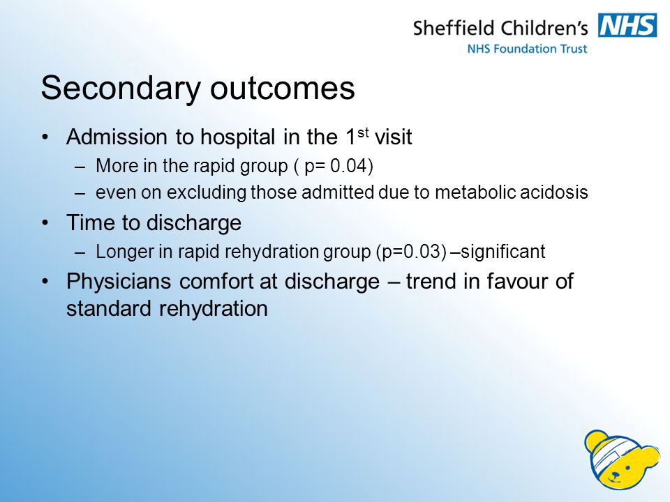 Secondary outcomes Admission to hospital in the 1 st visit –More in the rapid group ( p= 0.04) –even on excluding those admitted due to metabolic acidosis Time to discharge –Longer in rapid rehydration group (p=0.03) –significant Physicians comfort at discharge – trend in favour of standard rehydration