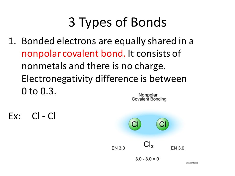 2.A polar covalent bond consists of bonded electrons that are shared unequally between nonmetals.
