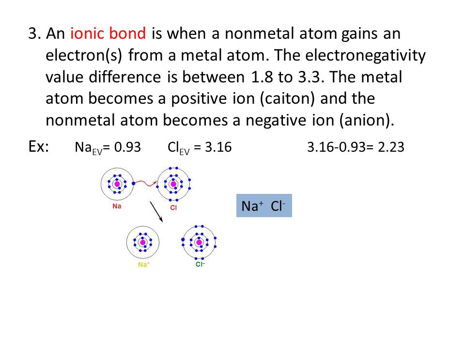 3. An ionic bond is when a nonmetal atom gains an electron(s) from a metal atom.