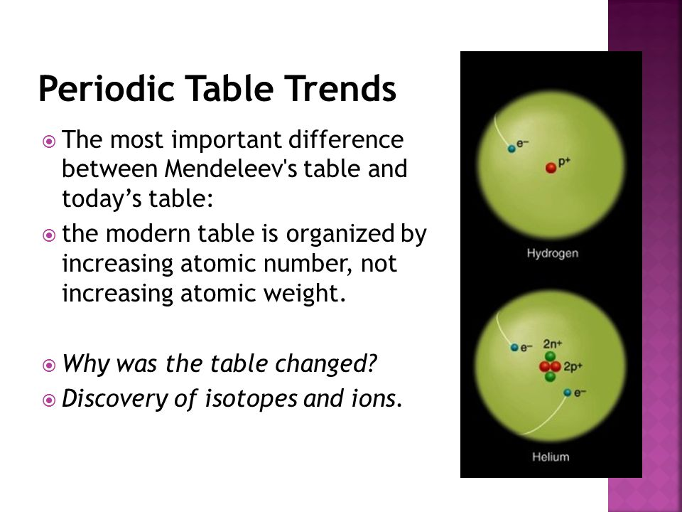  The most important difference between Mendeleev's table and today's table:  the modern table is organized by increasing atomic number, not increasi