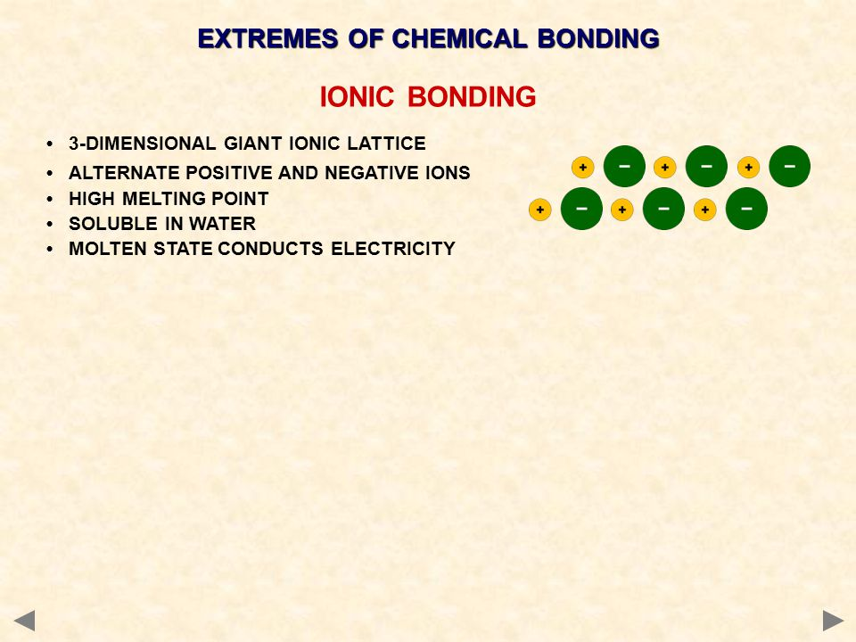 EXTREMES OF CHEMICAL BONDING IONIC BONDING 3-DIMENSIONAL GIANT IONIC LATTICE ALTERNATE POSITIVE AND NEGATIVE IONS HIGH MELTING POINT SOLUBLE IN WATER MOLTEN STATE CONDUCTS ELECTRICITY