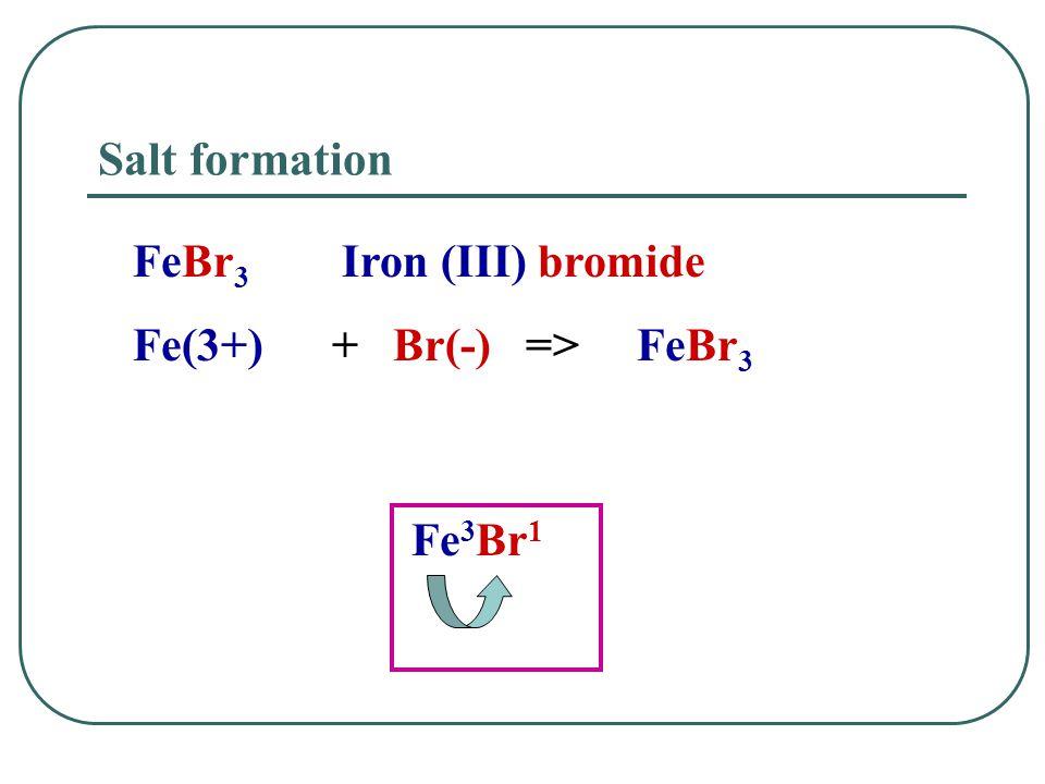 Salt formation FeBr 3 Iron (III) bromide Fe(3+) + Br(-) => FeBr 3 Fe 3 Br 1