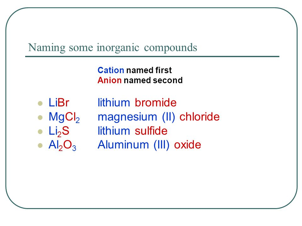 Naming some inorganic compounds Cation named first Anion named second LiBr lithium bromide MgCl 2 magnesium (II) chloride Li 2 S lithium sulfide Al 2 O 3 Aluminum (III) oxide