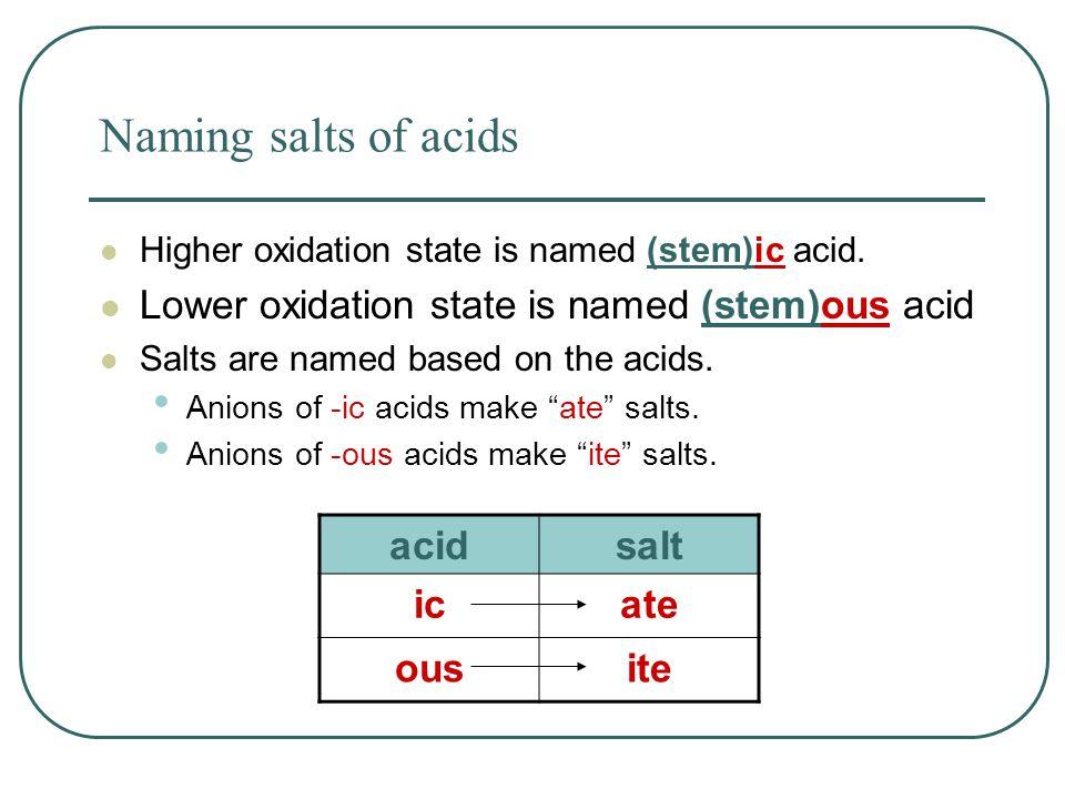 Naming salts of acids Higher oxidation state is named (stem)ic acid. Lower oxidation state is named (stem)ous acid Salts are named based on the acids.