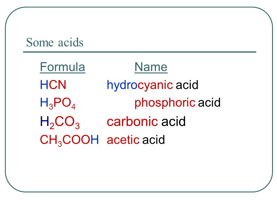 FormulaName HCNhydrocyanic acid H 3 PO 4 phosphoric acid H 2 CO 3 carbonic acid CH 3 COOHacetic acid Some acids