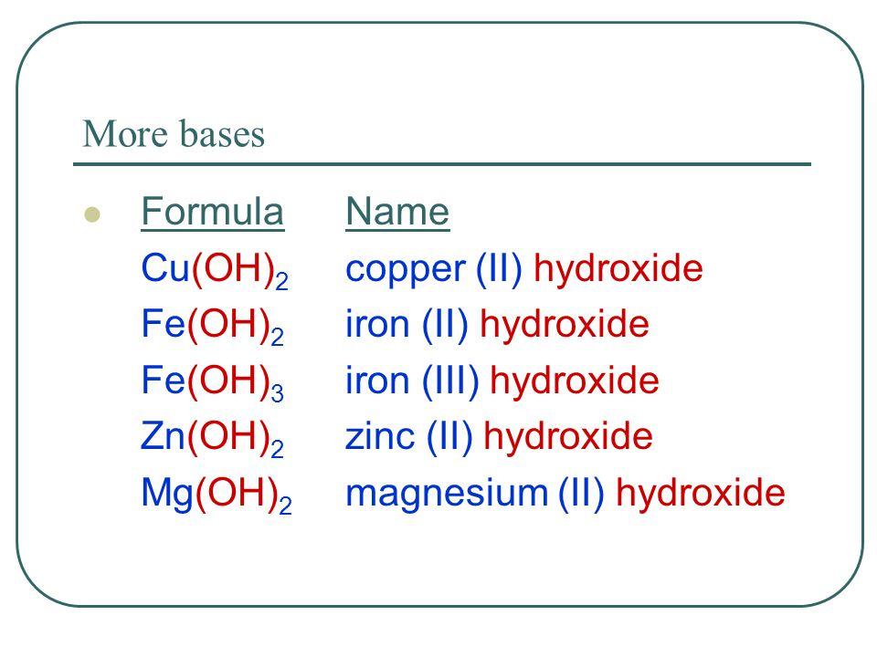 More bases FormulaName Cu(OH) 2 copper (II) hydroxide Fe(OH) 2 iron (II) hydroxide Fe(OH) 3 iron (III) hydroxide Zn(OH) 2 zinc (II) hydroxide Mg(OH) 2 magnesium (II) hydroxide