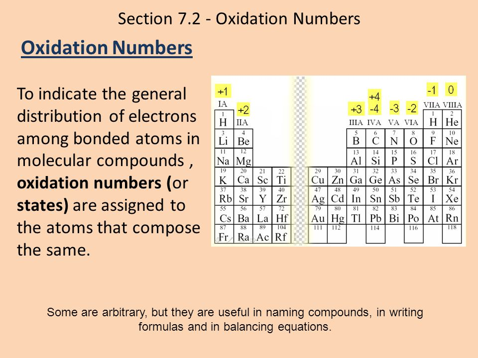 Section 7.2 - Oxidation Numbers Oxidation Numbers To indicate the general distribution of electrons among bonded atoms in molecular compounds, oxidati