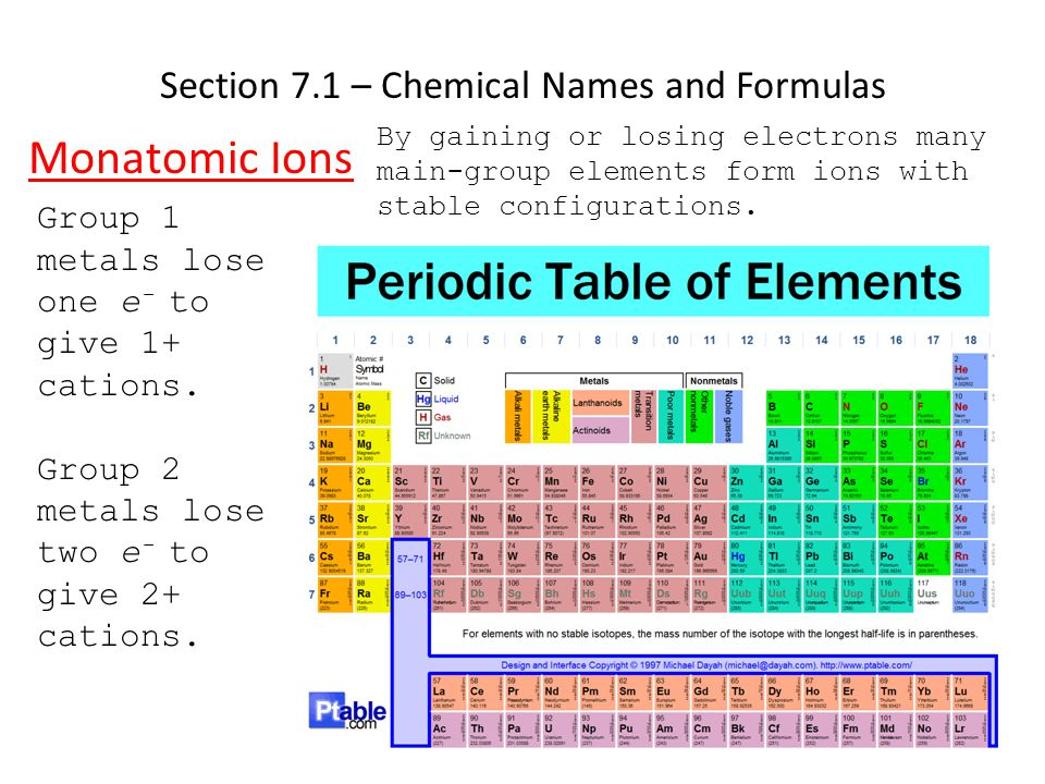 Section 7.1 – Chemical Names and Formulas Monatomic Ions Group 1 metals lose one e - to give 1+ cations. Group 2 metals lose two e - to give 2+ cation
