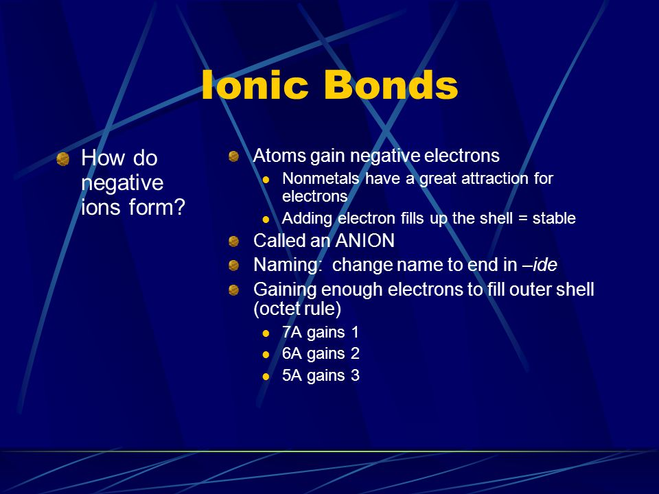 Ionic Compounds Ionic compounds are Metal+ and Nonmetal- Metals make Cations Groups 1A (1) – 3A (13) and all Group D elements Form + ions Nonmetals make Anions Group 5A (15) - 7A (17) Nobel Gasses (Group 8A/18) do not form compounds.