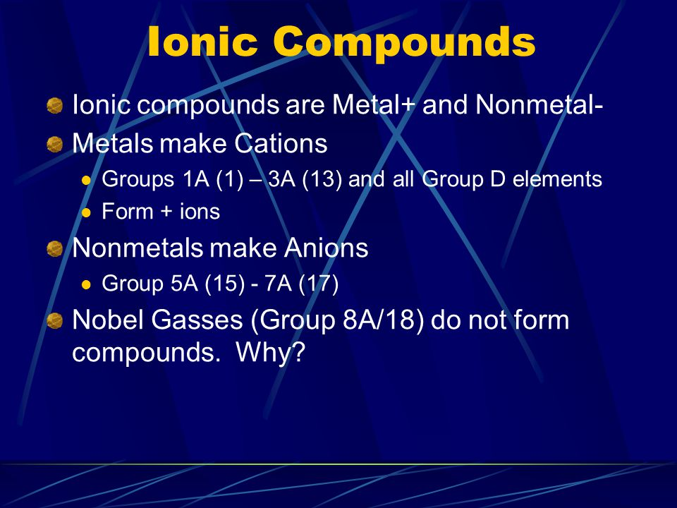 Ionic Compounds Ionic compounds are Metal+ and Nonmetal- Metals make Cations Groups 1A (1) – 3A (13) and all Group D elements Form + ions Nonmetals ma