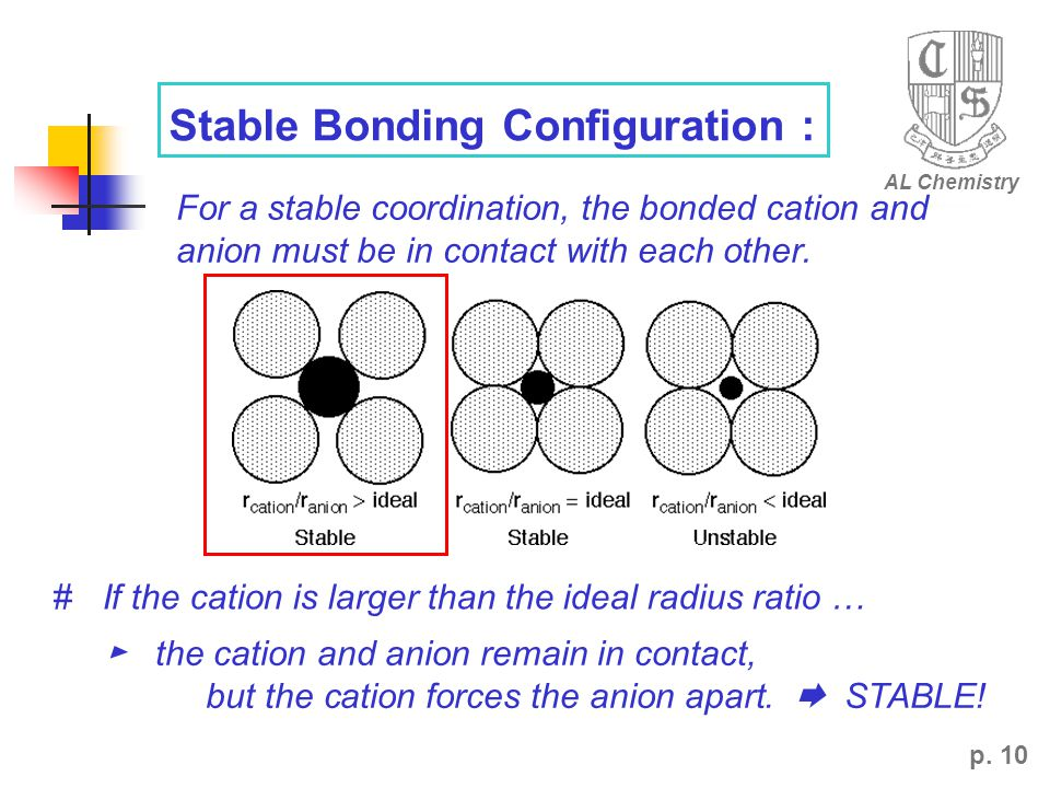 p. 10 Stable Bonding Configuration : AL Chemistry For a stable coordination, the bonded cation and anion must be in contact with each other. #If the c