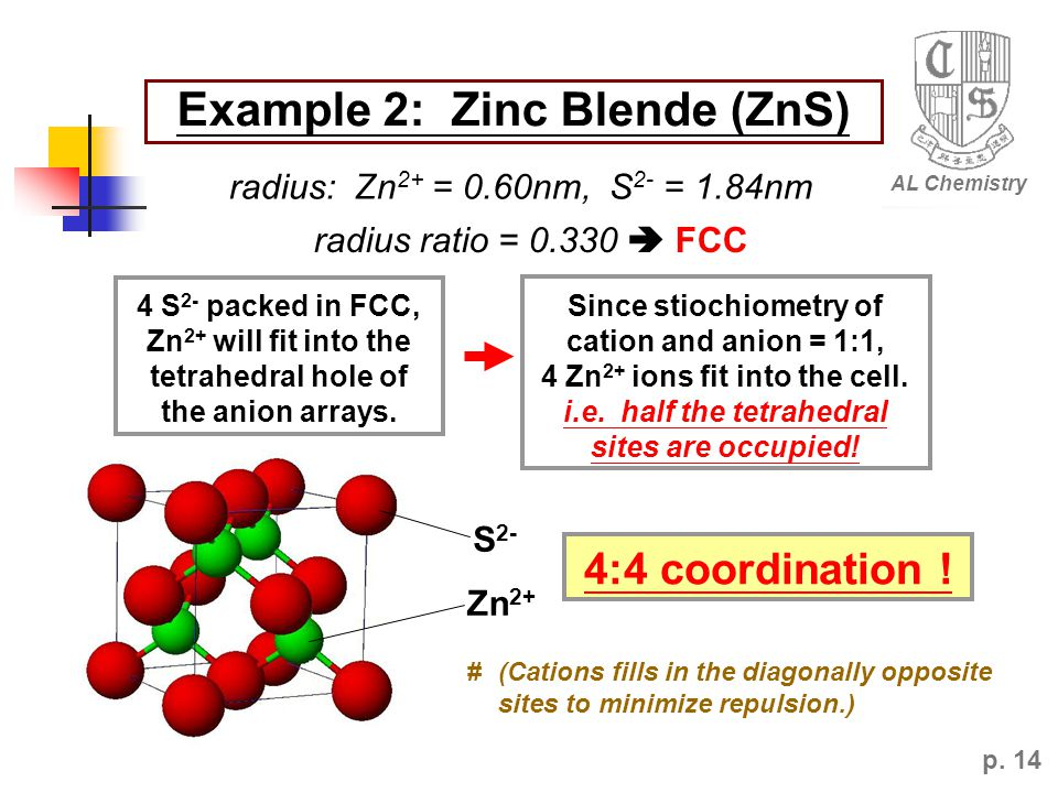 p. 14 Example 2: Zinc Blende (ZnS) radius: Zn 2+ = 0.60nm, S 2- = 1.84nm AL Chemistry radius ratio = 0.330  FCC 4 S 2- packed in FCC, Zn 2+ will fit