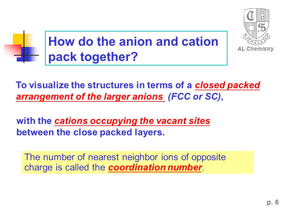 To visualize the structures in terms of a closed packed arrangement of the larger anions (FCC or SC), AL Chemistry p. 6 How do the anion and cation pa