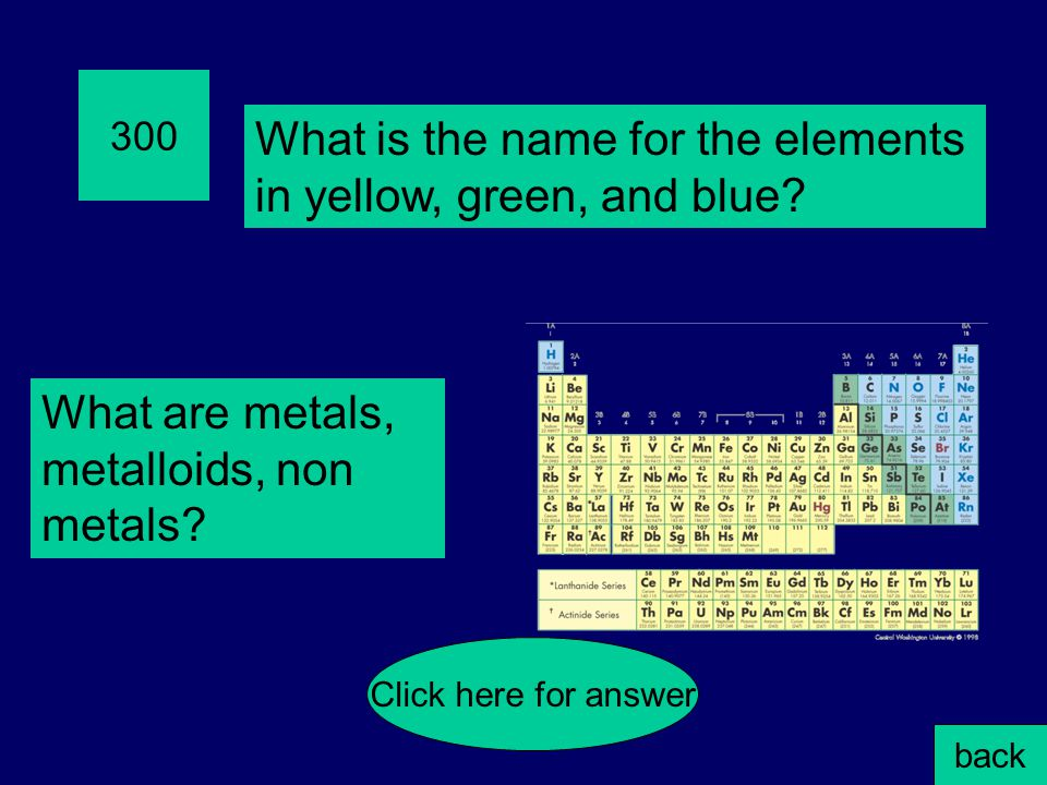 200 These elements are the least reactive on the periodic table and found in group 18 back Click here for answer What are noble gases