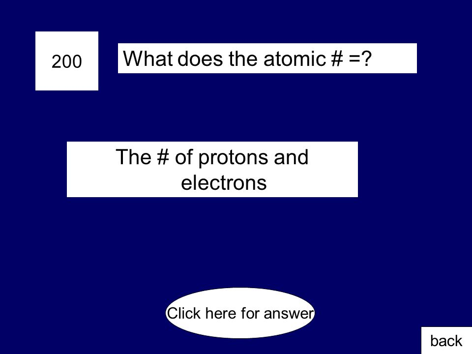 100 What does the atomic mass = ? back Click here for answer Protons + neutrons