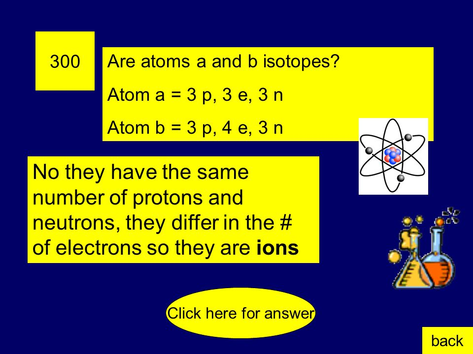 200 What is the difference between C-12 and C-14? back Click here for answer C-12 has 6 protons and 6 neutrons C-14 has 6 protons and 8 neutrons