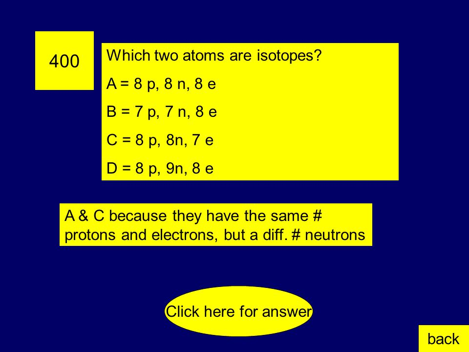 300 Are atoms a and b isotopes.