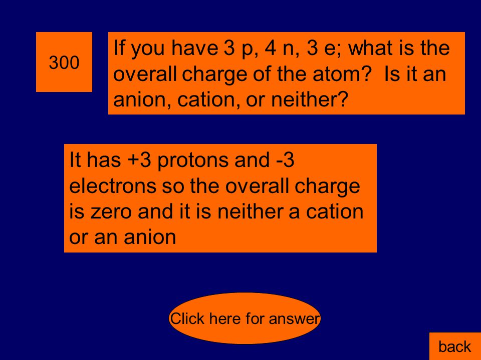 200 An atom that loses an electron is positive or negative and is called what back Click here for answer What is (positive) and (cation)?