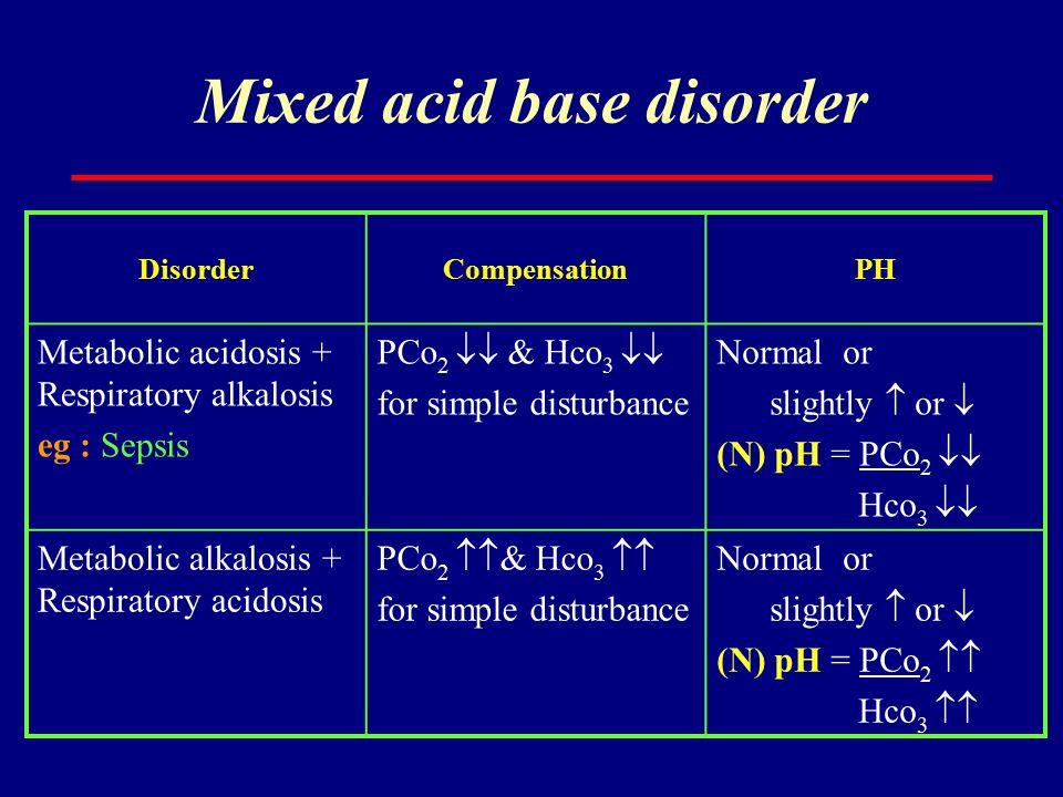 Mixed acid base disorder DisorderCompensationPH Metabolic acidosis + Respiratory alkalosis eg : Sepsis PCo 2  & Hco 3  for simple disturbance Norm