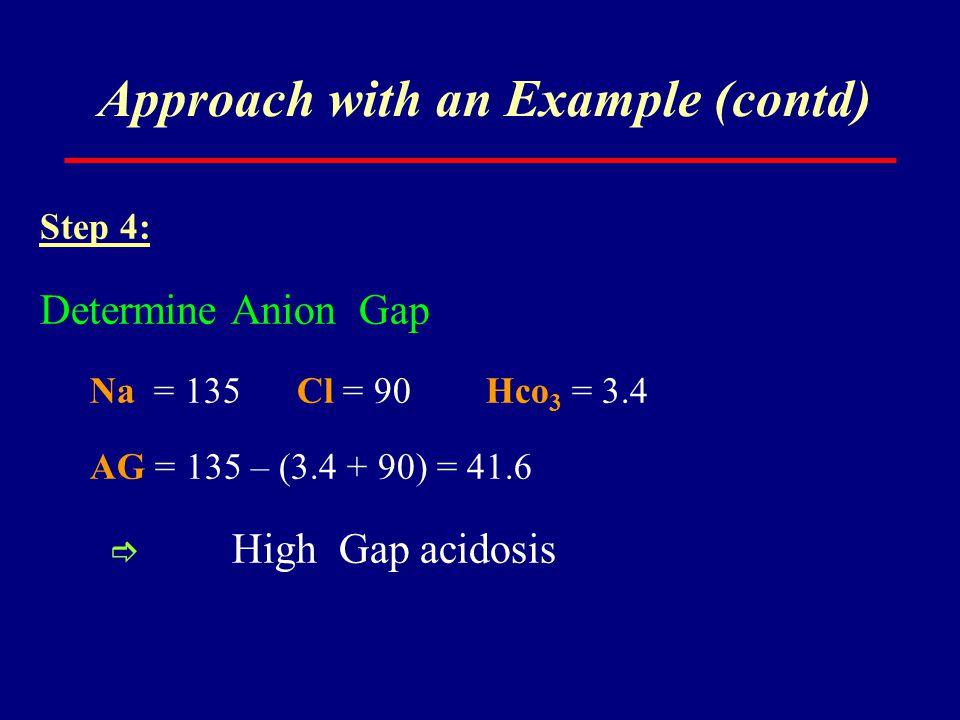 Approach with an Example (contd) Step 4: Determine Anion Gap Na = 135 Cl = 90 Hco 3 = 3.4 AG = 135 – (3.4 + 90) = 41.6  High Gap acidosis