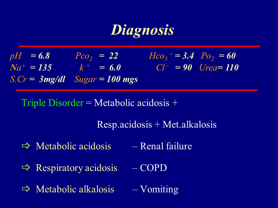 Diagnosis Triple Disorder = Metabolic acidosis + Resp.acidosis + Met.alkalosis  Metabolic acidosis – Renal failure  Respiratory acidosis – COPD  Me