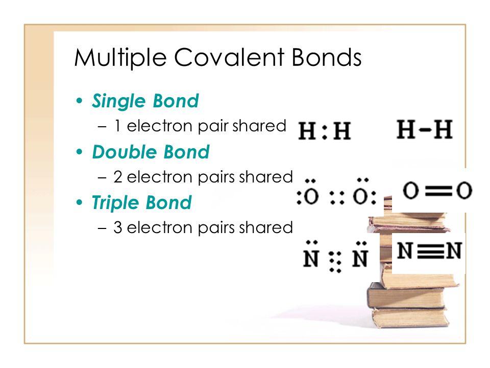 Nonpolar Covalent Bond Representations Molecular Formula Dot Diagram Structural Formula
