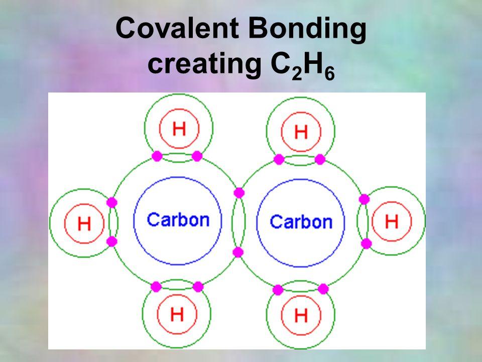 Covalent Bonding creating C 2 H 6