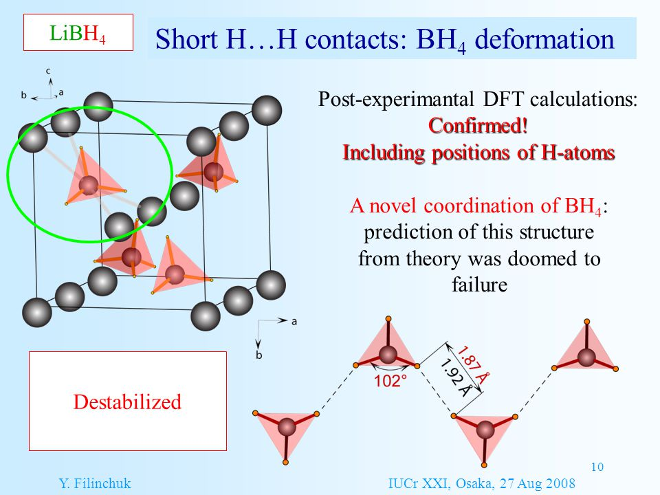 10 LiBH 4 Short H…H contacts: BH 4 deformation Post-experimantal DFT calculations:Confirmed! Including positions of H-atoms A novel coordination of BH