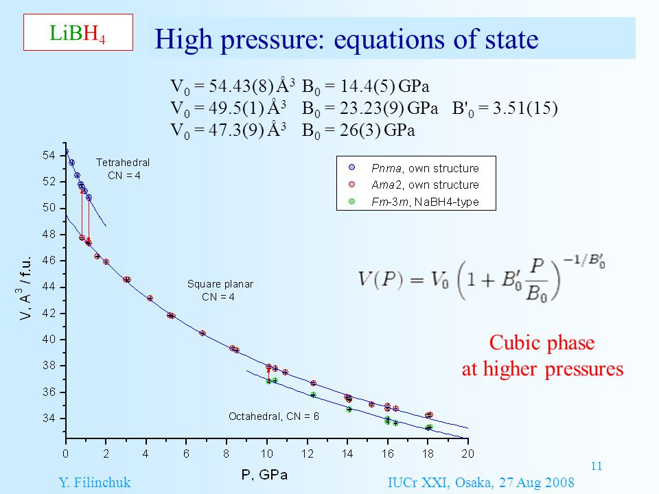 11 LiBH 4 High pressure: equations of state V 0 = 54.43(8) Å 3 B 0 = 14.4(5) GPa V 0 = 49.5(1) Å 3 B 0 = 23.23(9) GPa B' 0 = 3.51(15) V 0 = 47.3(9) Å