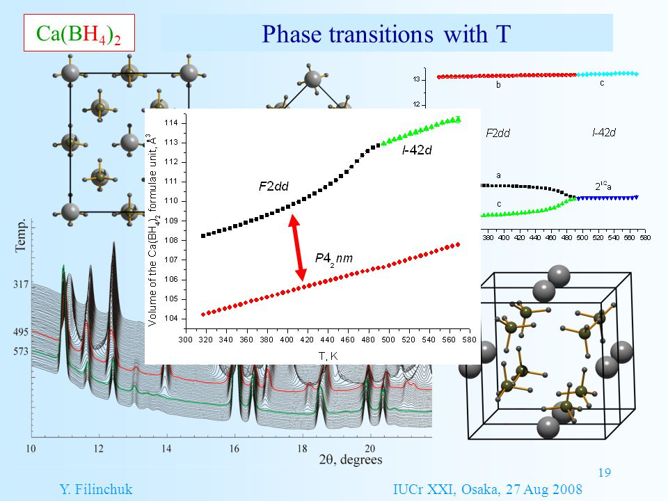 19 Phase transitions with T Ca(BH 4 ) 2 Y. Filinchuk IUCr XXI, Osaka, 27 Aug 2008