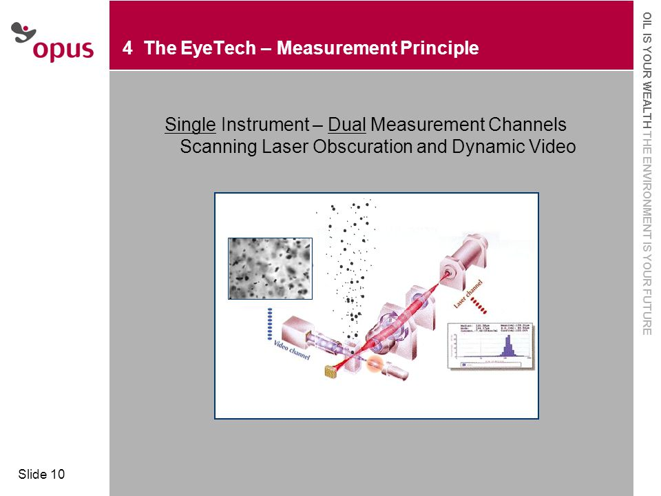  Click to edit Master text styles  Second level OIL IS YOUR WEALTH THE ENVIRONMENT IS YOUR FUTURE Slide 10 4 The EyeTech – Measurement Principle Single Instrument – Dual Measurement Channels Scanning Laser Obscuration and Dynamic Video