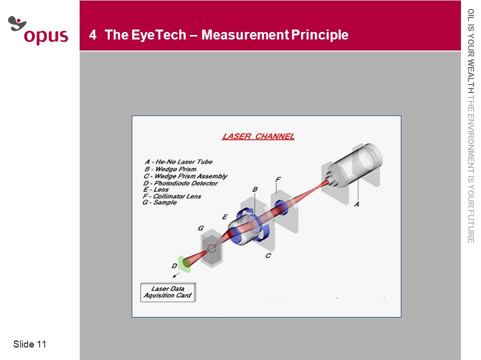  Click to edit Master text styles  Second level OIL IS YOUR WEALTH THE ENVIRONMENT IS YOUR FUTURE Slide 11 4 The EyeTech – Measurement Principle