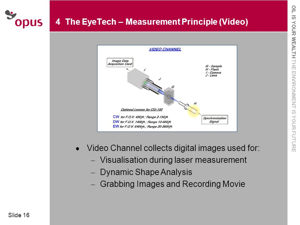  Click to edit Master text styles  Second level OIL IS YOUR WEALTH THE ENVIRONMENT IS YOUR FUTURE Slide 16 4 The EyeTech – Measurement Principle (Vi
