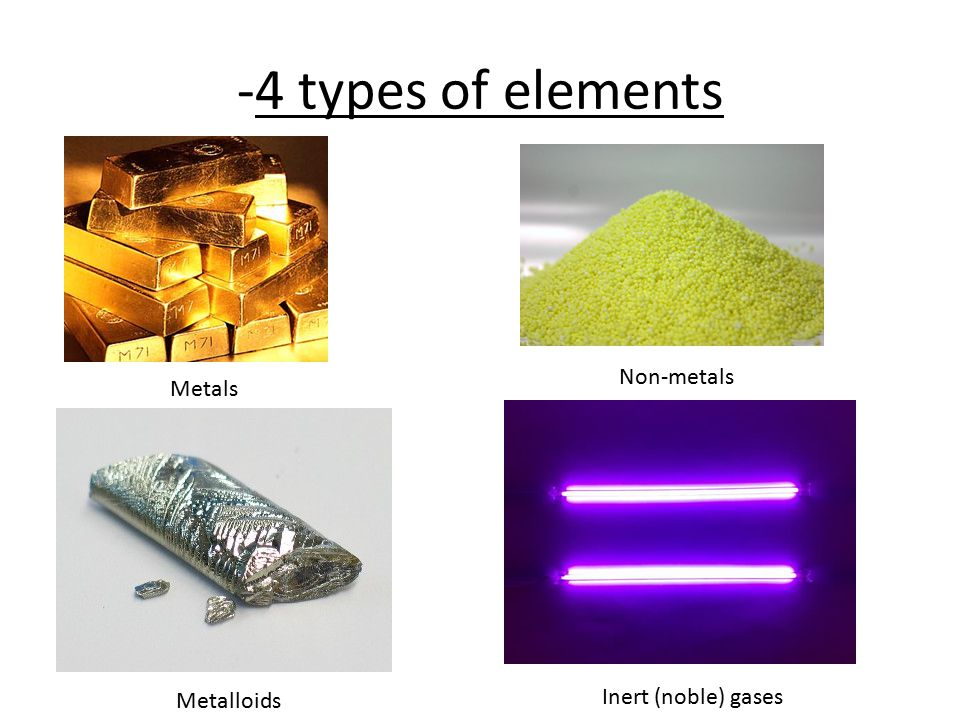 -4 types of elements Metals Non-metals Metalloids Inert (noble) gases