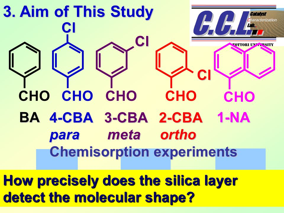 CHO 3. Aim of This Study CHOCl Cl Cl BA 1-NA CHO 4-CBA 3-CBA 2-CBA para meta ortho Chemisorption experiments How precisely does the silica layer detec
